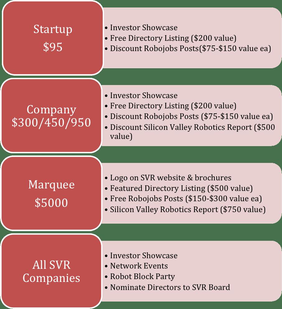 SVR Member Pricing