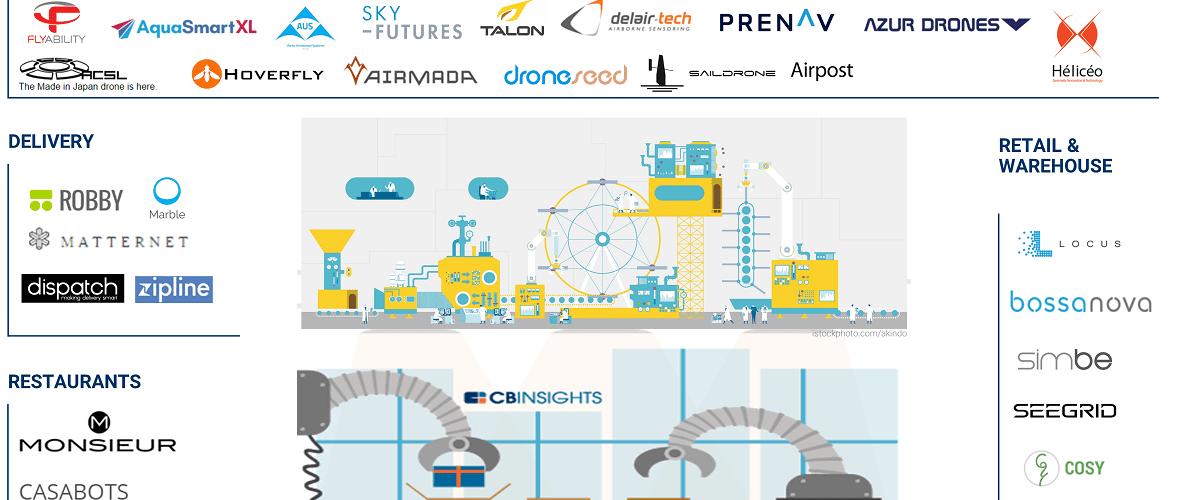 cbinsights-enterprise_robots_map_featured_1